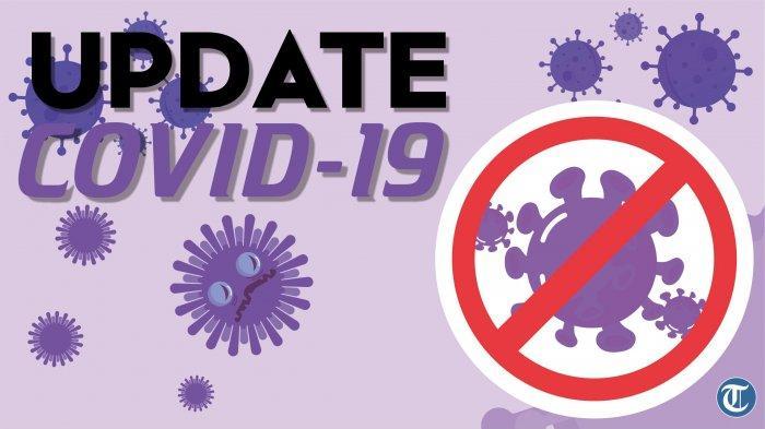 Akumulasi Terkonfirmasi Positif 515 Orang 12 Meninggal Dunia 171 Sembuh UPDATE COVID-19 Ambon